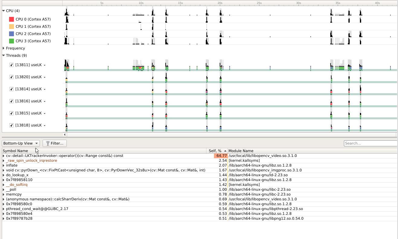 SLAM 算法分析— SLAM_Study 0 3 documentation