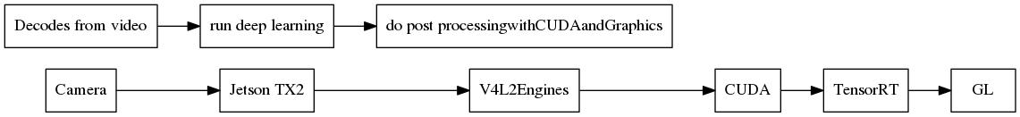 开发平台— SLAM_Study 0 3 documentation